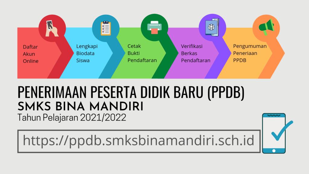 Penerimaan-Peserta-Didik-Baru-PPDB-SMKS-Bina-Mandiri-Tahun-Pelajaran-2021-2022